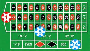 rotiți ruleta și faceți bani au rămas bitcoini